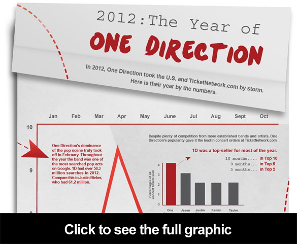 One Direction infographic teaser